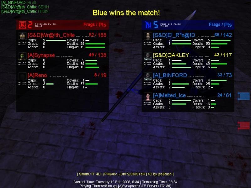 Resultados de los duelos de practica (Feb 11) Feb11_10