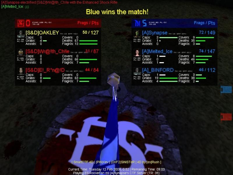 Resultados de los duelos de practica (Feb 11) Feb_1110