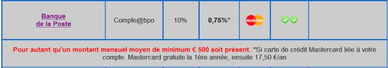 Nouveau PERMIS Bpo10