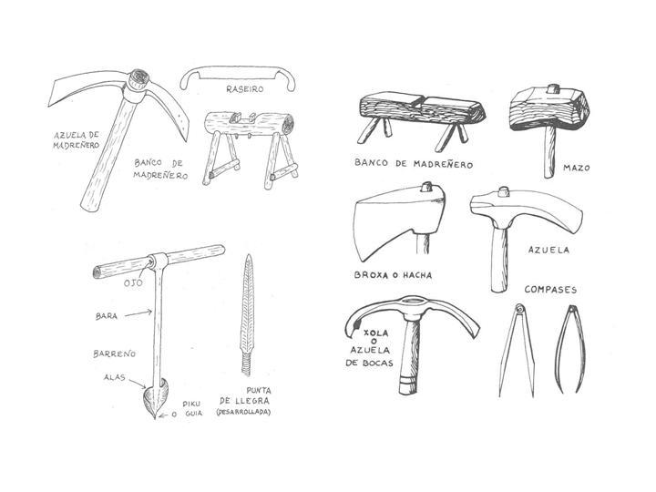 Laminas De Dibujos Y Fotos Herramientas Utilizadas En La Carpinteria