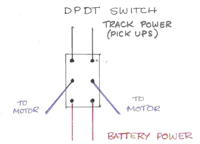 RC/battery for LGB Stainz. Some advice anyone?  Dpdt110
