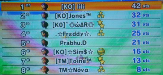 S2 KO 343 vs TM 221 Dsc02410