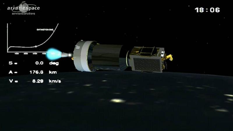 Lancement Ariane 5 ECA VA209 / Astra 2F + GSat 10 -28 septembre 2012 - Page 2 Capt_116