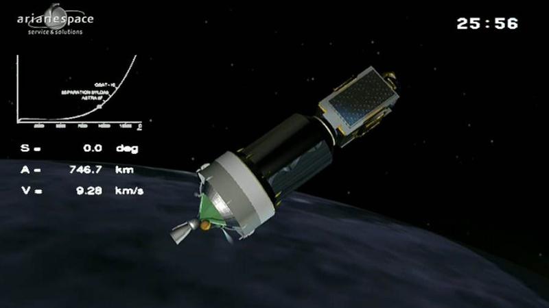 Lancement Ariane 5 ECA VA209 / Astra 2F + GSat 10 -28 septembre 2012 - Page 2 Capt_117