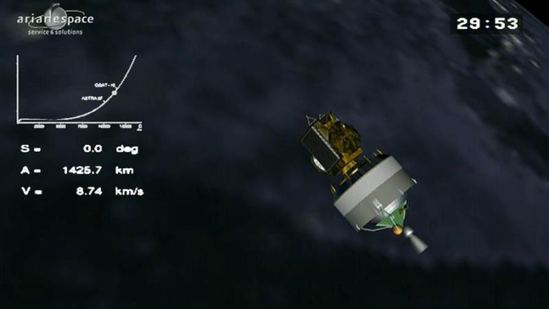 Lancement Ariane 5 ECA VA209 / Astra 2F + GSat 10 -28 septembre 2012 - Page 2 Capt_123
