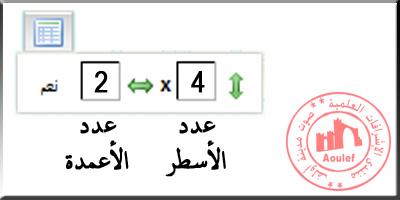 .:: هام للأعضاء ... تعلم كيفية إنشاء جدول في مساهماتك ::. 000210