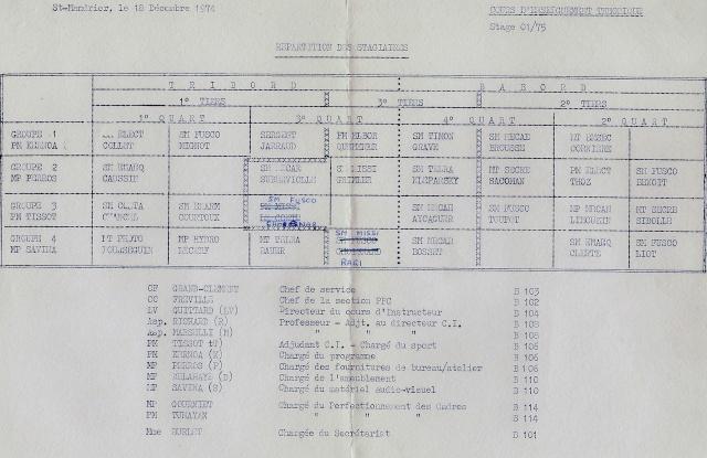 [Divers écoles de spécialité] COURS de PEDAGOGUE - Page 2 Numeri22