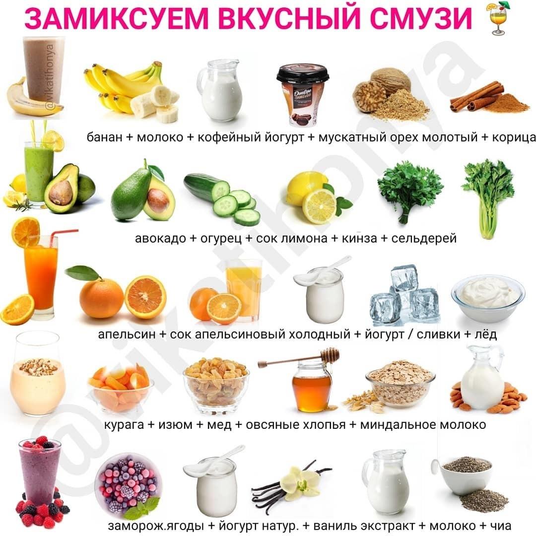 Супер еда. Здоровый образ жизни - Страница 3 I7ejd610