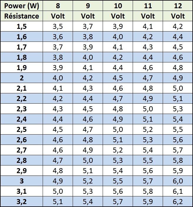Tableau calcul voltages Calcul10