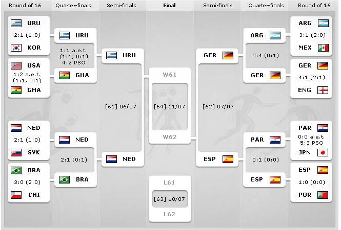 1/2 Finals Semis10