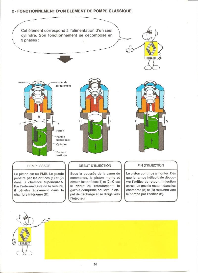 amorcage pompe injection 421 sur moteur 616.911 - Page 2 Pompe_10