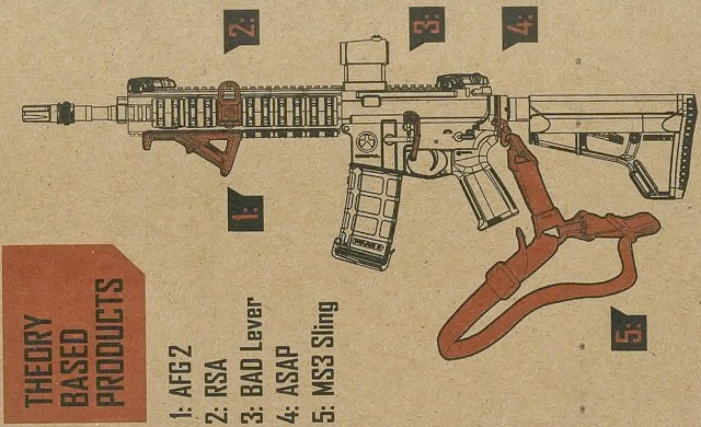Over-Land-Team  - Portail Magpul16