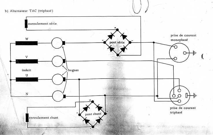 Recherche infos sur alternateur avec induit au rotor 5KVA Triphasé Leroy_10