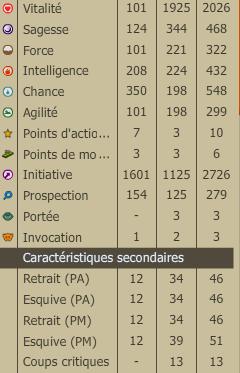 Iriminage - Pandawa Multi  Stats210
