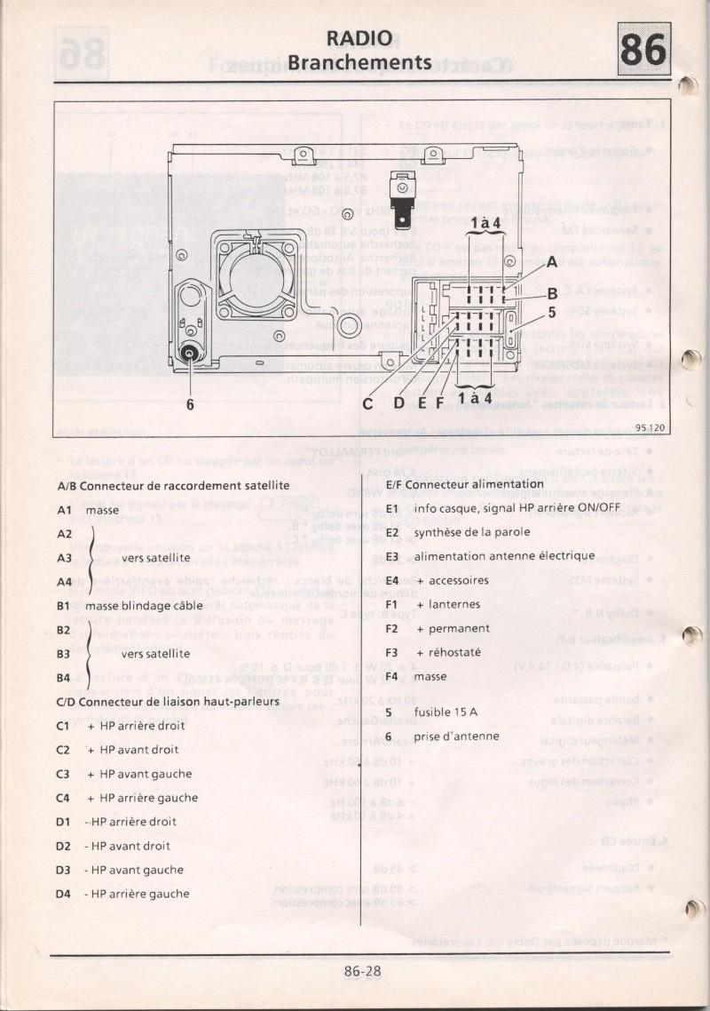 montage chaine philips de safrane dans une R25 PHASE 2 ??!! 0321010