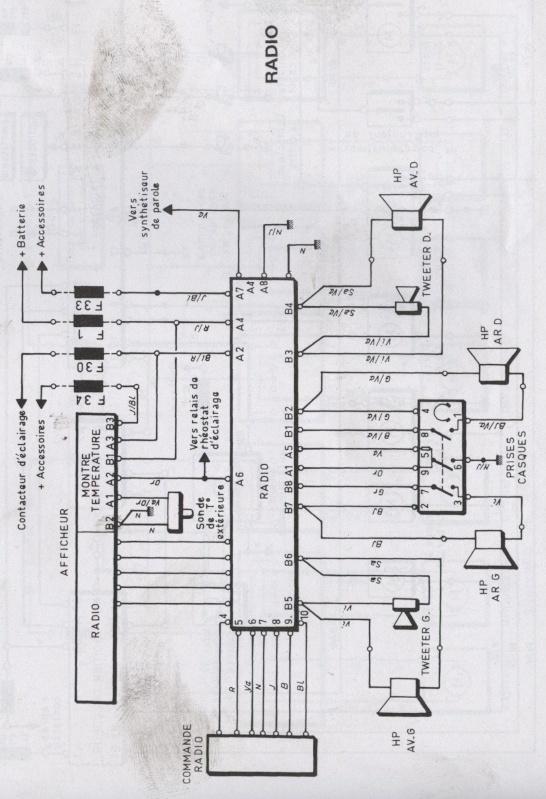 montage chaine philips de safrane dans une R25 PHASE 2 ??!! Radio_10