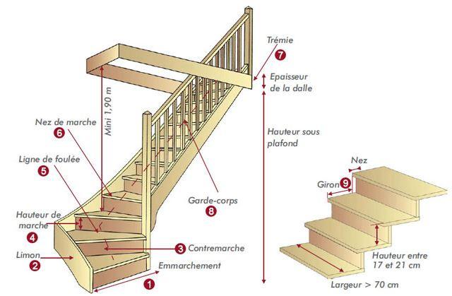 Escalier japonais à pas décalés Escali12