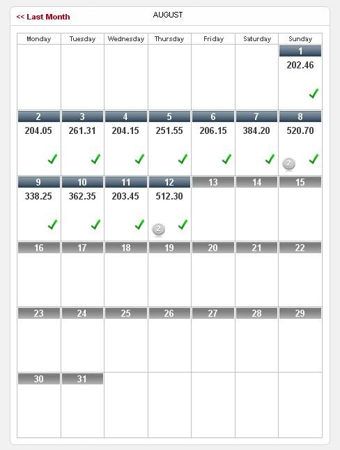 12 jours après... (Challenge IronMan d'Août 2010) Challe10