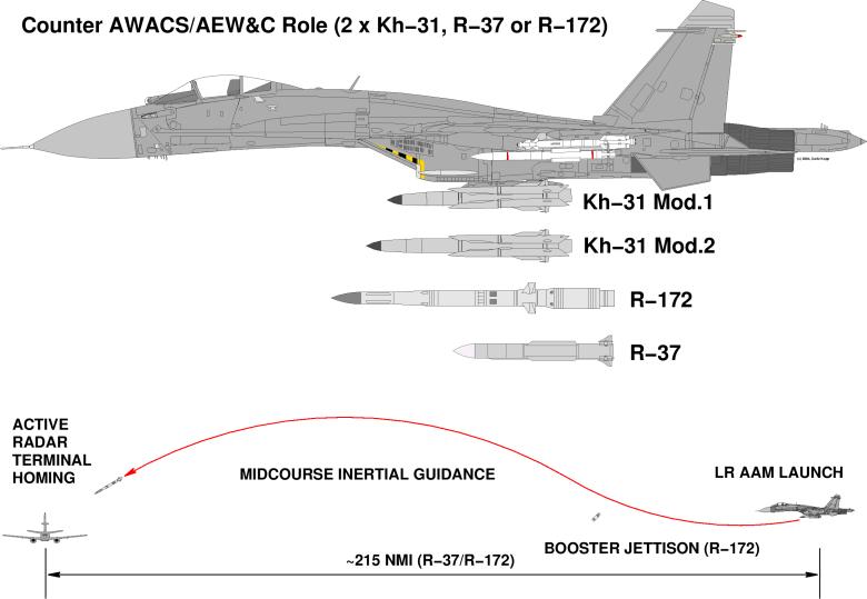 Chasseur Su-30MKA - Page 2 Su30co10