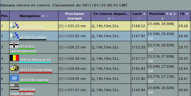 Course : C5-BP5 : Creac'h - les 3 Caps - Creac'h - Page 2 017610