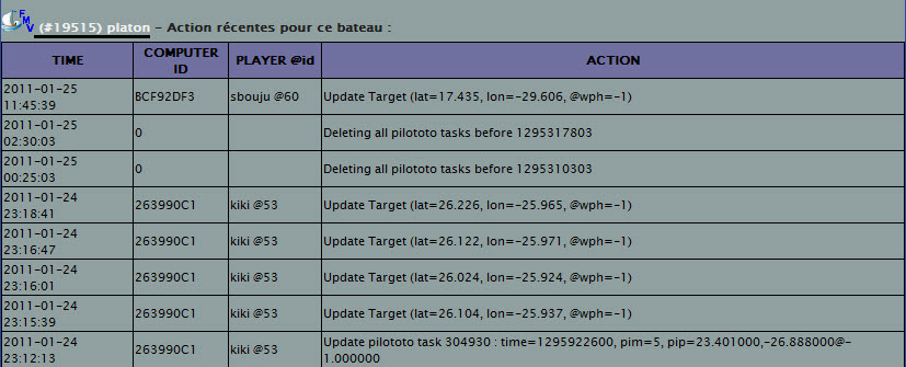 Course : C5-BP5 : Creac'h - les 3 Caps - Creac'h - Page 3 017910
