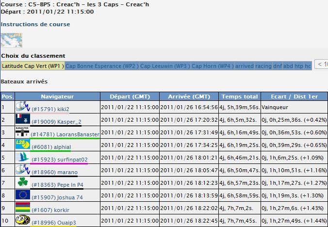 Course : C5-BP5 : Creac'h - les 3 Caps - Creac'h - Page 3 018910