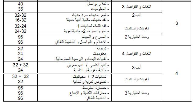 الدراسات العربية Etudes Arabes Arabe210