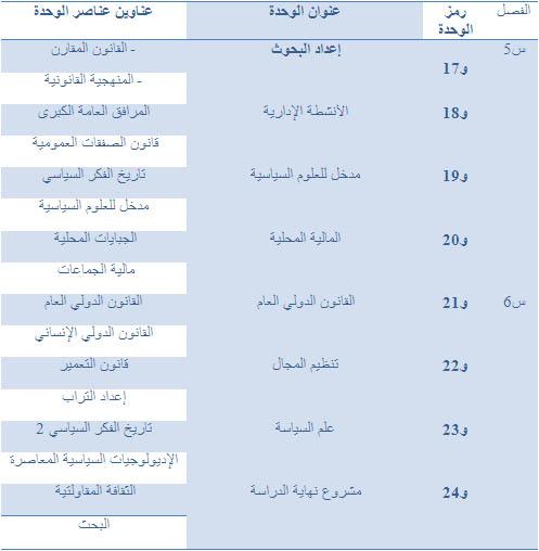 القانون العام بالعربية Droit Public Arabe  Droit-11