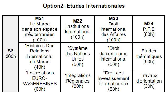 القانون العام فرنسية Droit Public en Français Droit-19
