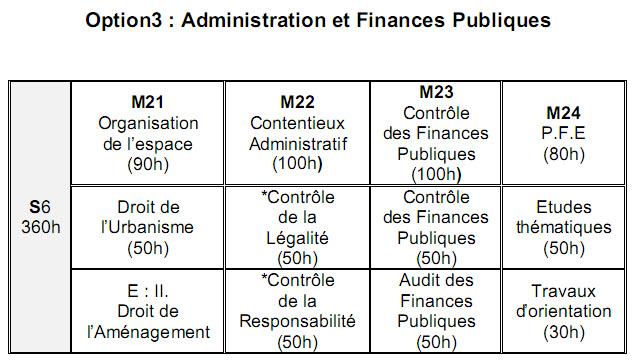 القانون العام فرنسية Droit Public en Français Droit-20
