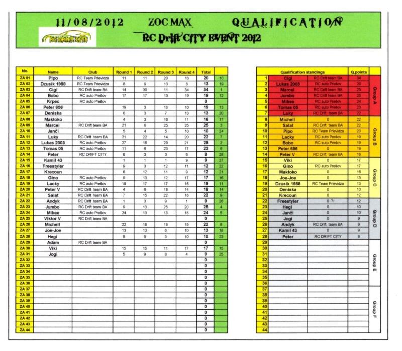 RC DRIFT EVENT v Žiline - Stránka 3 37662310