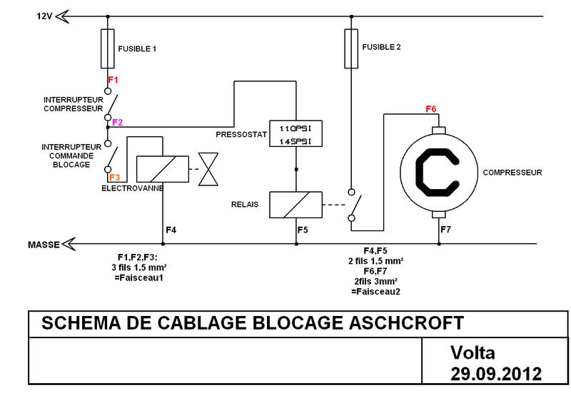 Montage d'un blocage Aschcroft avec un compresseur de DiscoII:..........Un projet gonflé........ mais on ne manque pas d'air!  - Page 3 Arb410