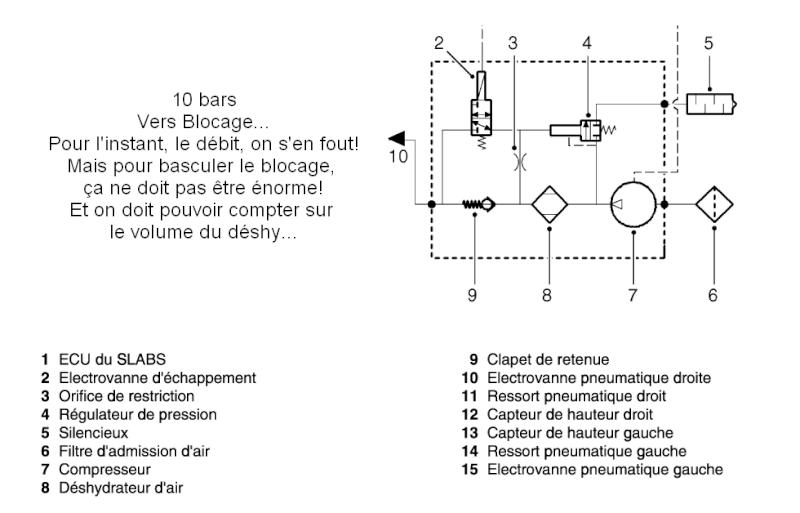 Montage d'un blocage Aschcroft avec un compresseur de DiscoII:..........Un projet gonflé........ mais on ne manque pas d'air!  Comp10