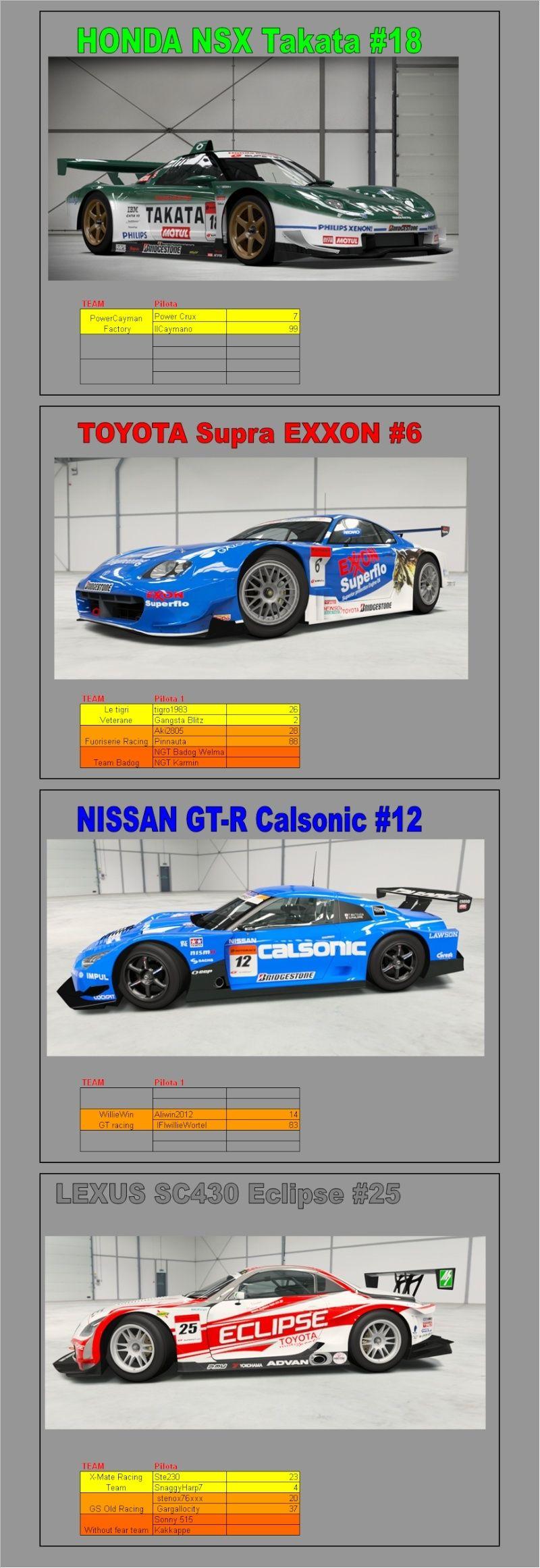 [CAMPIONATO] Super GT 500 Auto Auto12