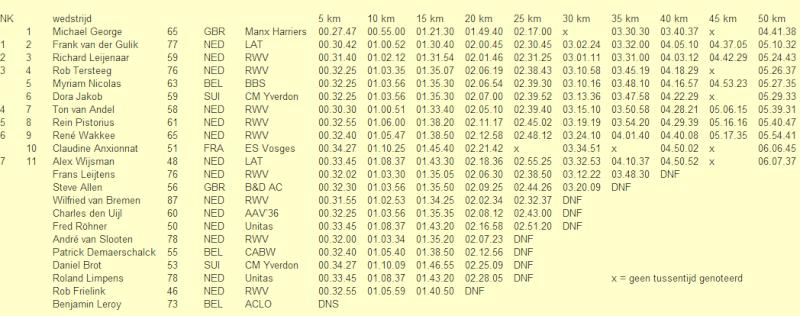 championnat NL 50km et 20km, Tilburg, 7 octobre 2012 50km_t10