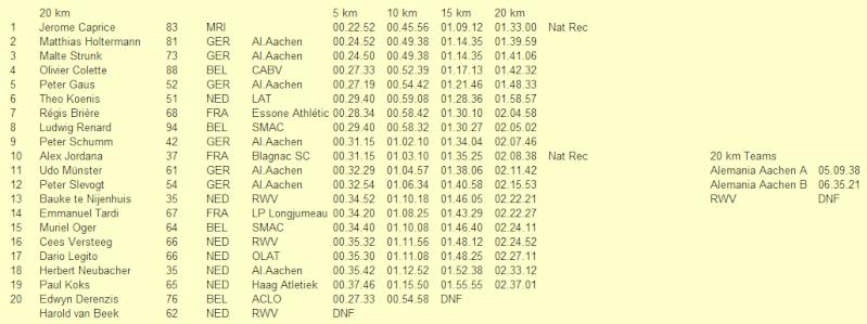 championnat NL 50km et 20km, Tilburg, 7 octobre 2012 50km_t11