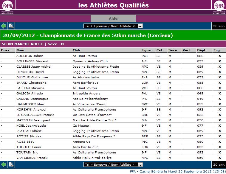 30-09-2012 Championnats de France 50 km marche à Corcieux - Page 2 Corcie11