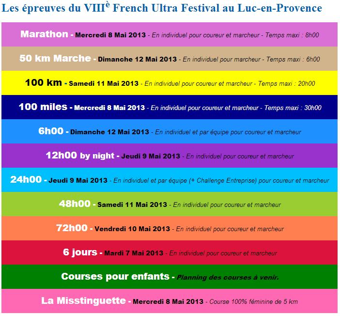 7 au 13 mai 2013 - French Ultra Festival au Luc en Provence French10