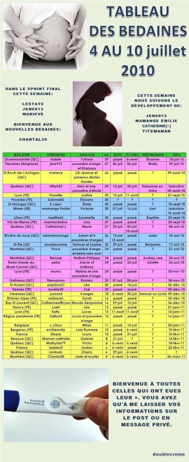 Tableau des bedaines - 4 au 10 juillet  Tablea11