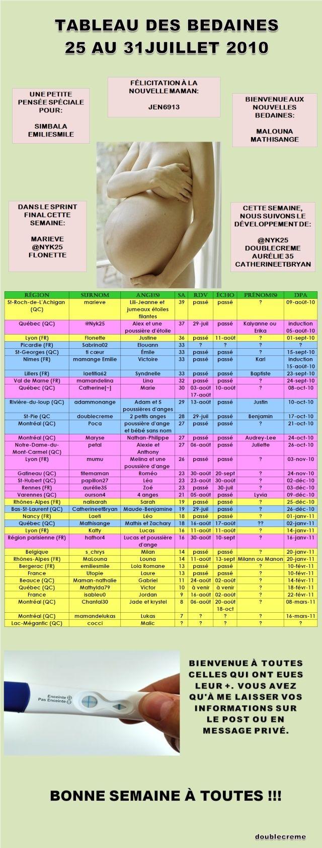 Tableau des bedaines - 25 au 31 juillet 2010 Tablea16