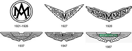 Istoria siglelor auto, prima parte. Aston10