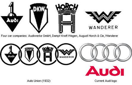 Istoria siglelor auto, prima parte. Audi10