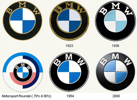 Istoria siglelor auto, prima parte. Bmw10