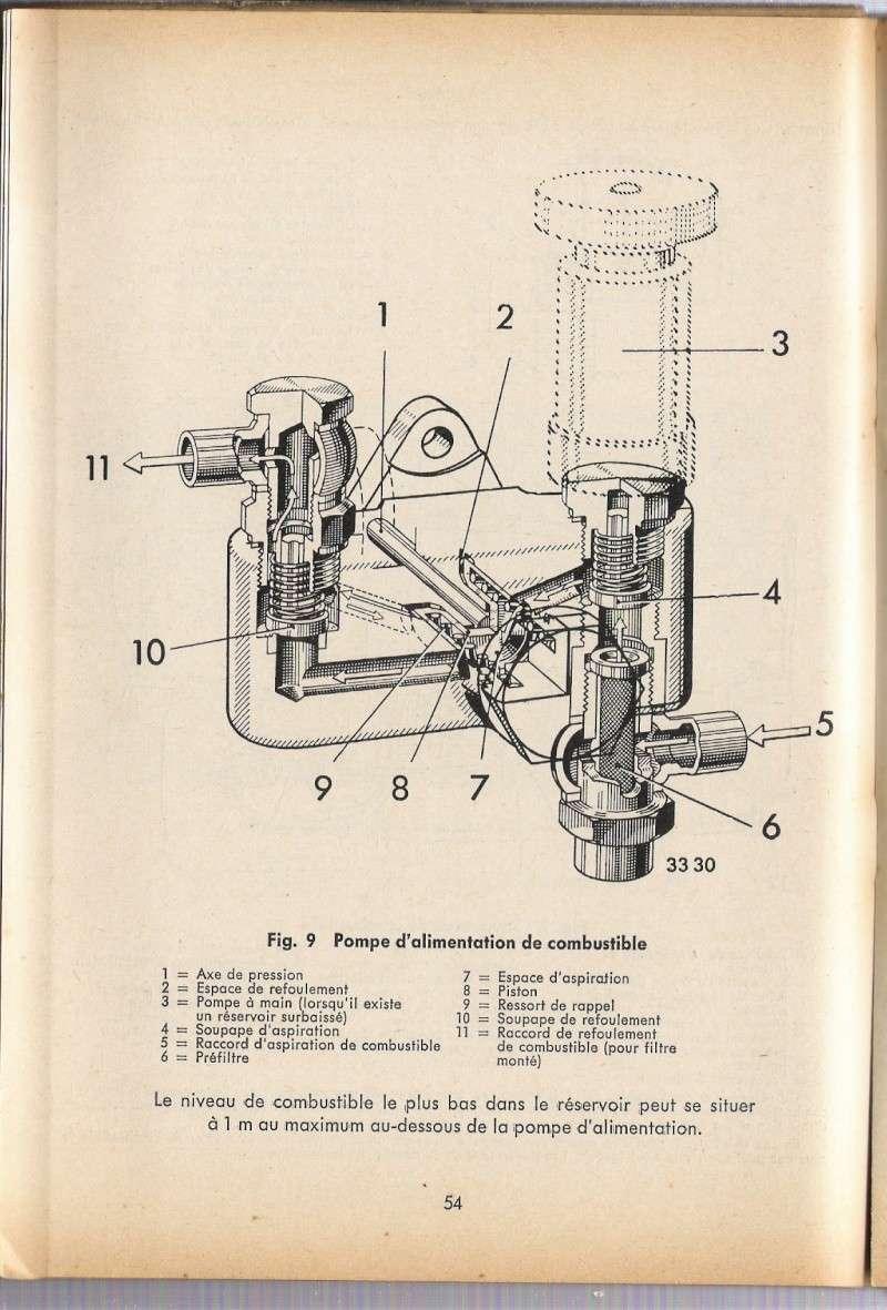 Circuit d'allimentation de gas oil D30s F2l71210