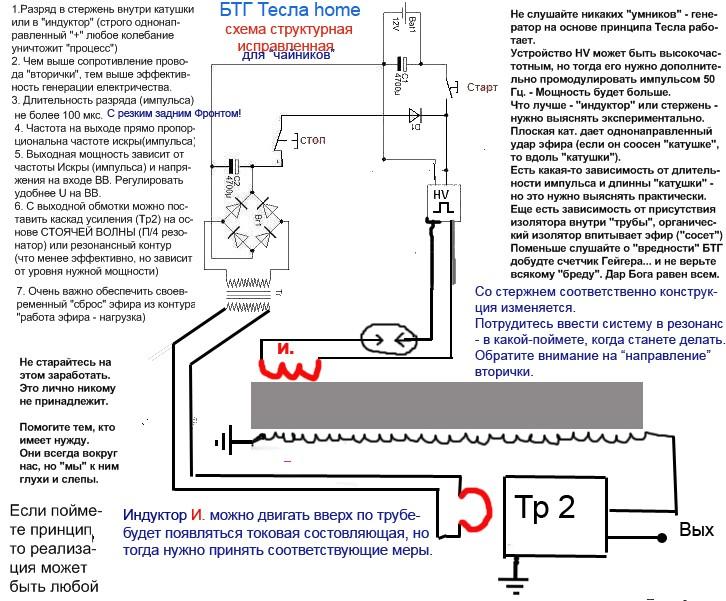 "Тариэл Капанадзе и его ""чудо генератор"" - Страница 11 1112"