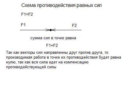 Разгадка умножения энергии в генераторе. 11_bmp11