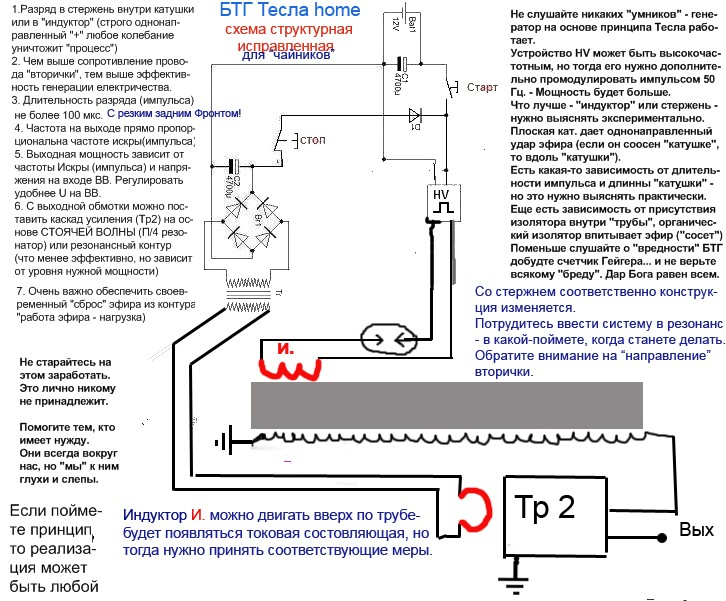 "Тариэл Капанадзе и его ""чудо генератор"" - Страница 10 22211"