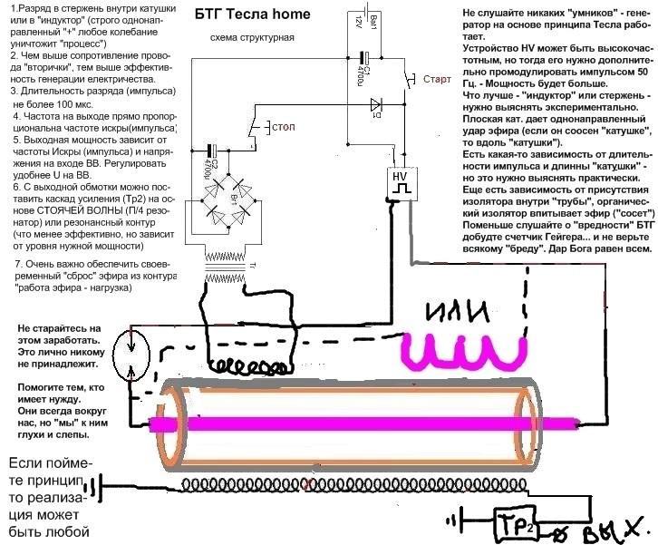 "Тариэл Капанадзе и его ""чудо генератор"" - Страница 10 88810"