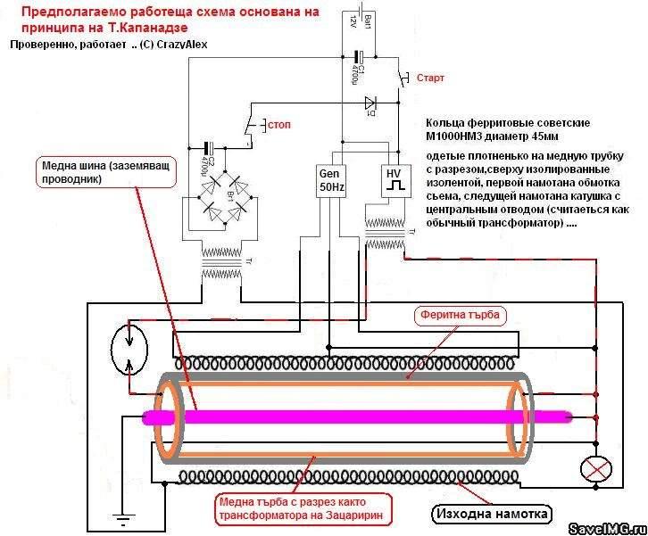 "Тариэл Капанадзе и его ""чудо генератор"" - Страница 10 Crazya10"