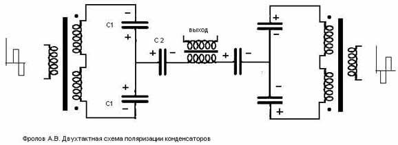 Разгадка умножения энергии в генераторе. N11